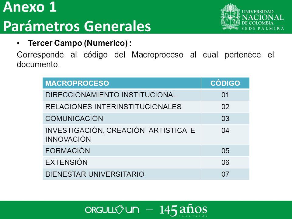 Tercer Campo (Numerico) : Corresponde al código del Macroproceso al cual pertenece el documento.