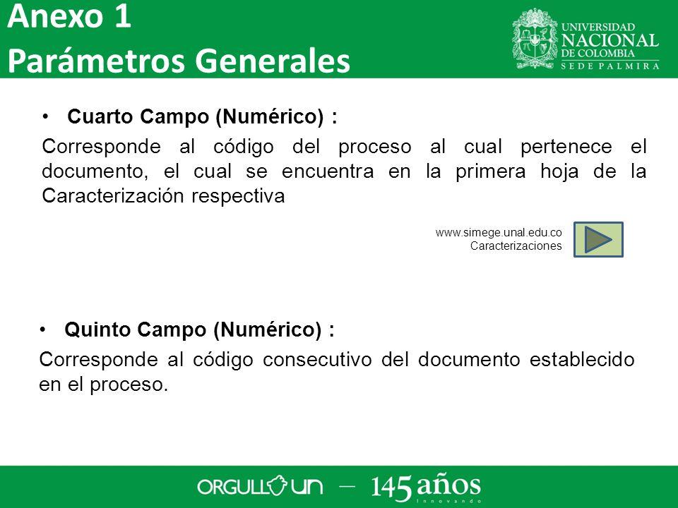 Cuarto Campo (Numérico) : Corresponde al código del proceso al cual pertenece el documento, el cual se encuentra en la primera hoja de la Caracterización respectiva Quinto Campo (Numérico) : Corresponde al código consecutivo del documento establecido en el proceso.