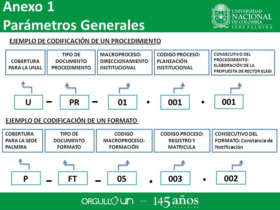 MACROPROCESO: DIRECCIONAMIENTO INSTITUCIONAL COBERTURA PARA LA UNAL TIPO DE DOCUMENTO PROCEDIMIENTO CONSECUTIVO DEL PROCEDIMIENTO: ELABORACIÓN DE LA PROPUESTA DE RECTOR ELEGI CODIGO PROCESO: PLANEACIÓN INSTITUCIONAL U001PR01 001 --..