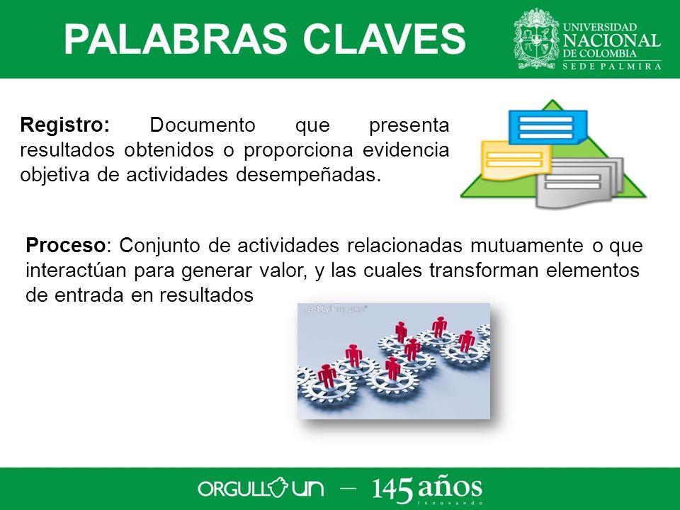 Proceso: Conjunto de actividades relacionadas mutuamente o que interactúan para generar valor, y las cuales transforman elementos de entrada en resultados PALABRAS CLAVES Registro: Documento que presenta resultados obtenidos o proporciona evidencia objetiva de actividades desempeñadas.