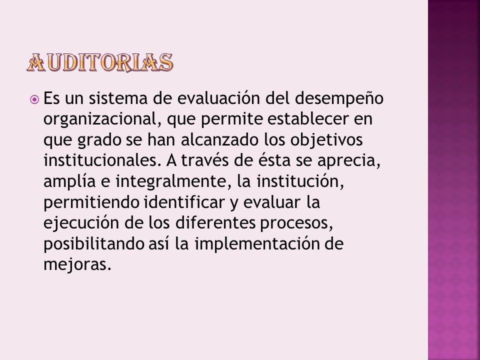 Es un sistema de evaluación del desempeño organizacional, que permite establecer en que grado se han alcanzado los objetivos institucionales.