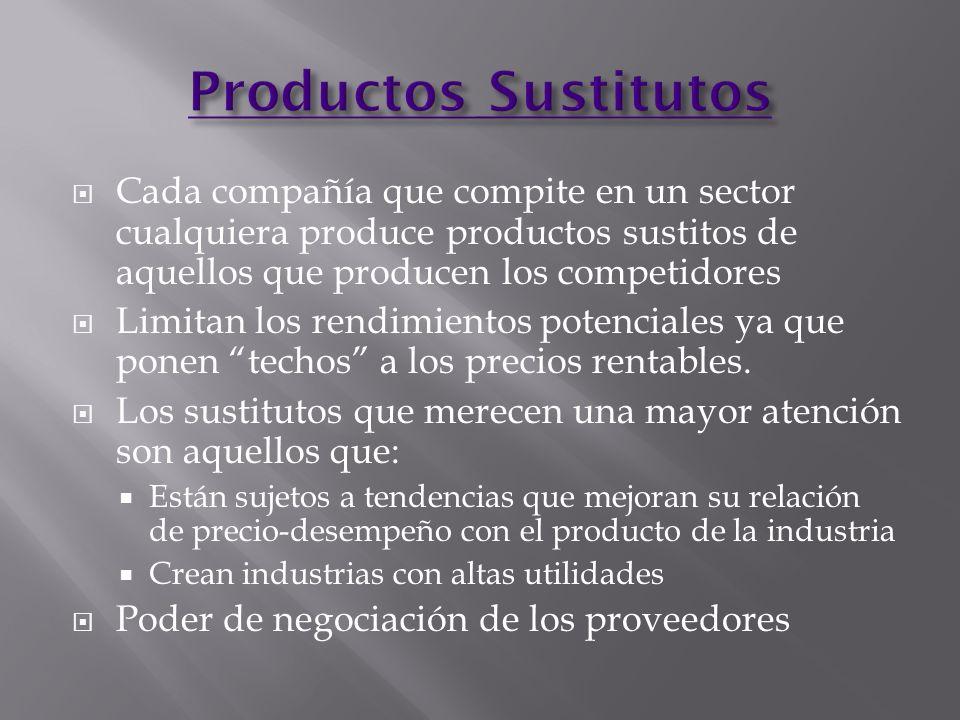 Cada compañía que compite en un sector cualquiera produce productos sustitos de aquellos que producen los competidores Limitan los rendimientos potenc