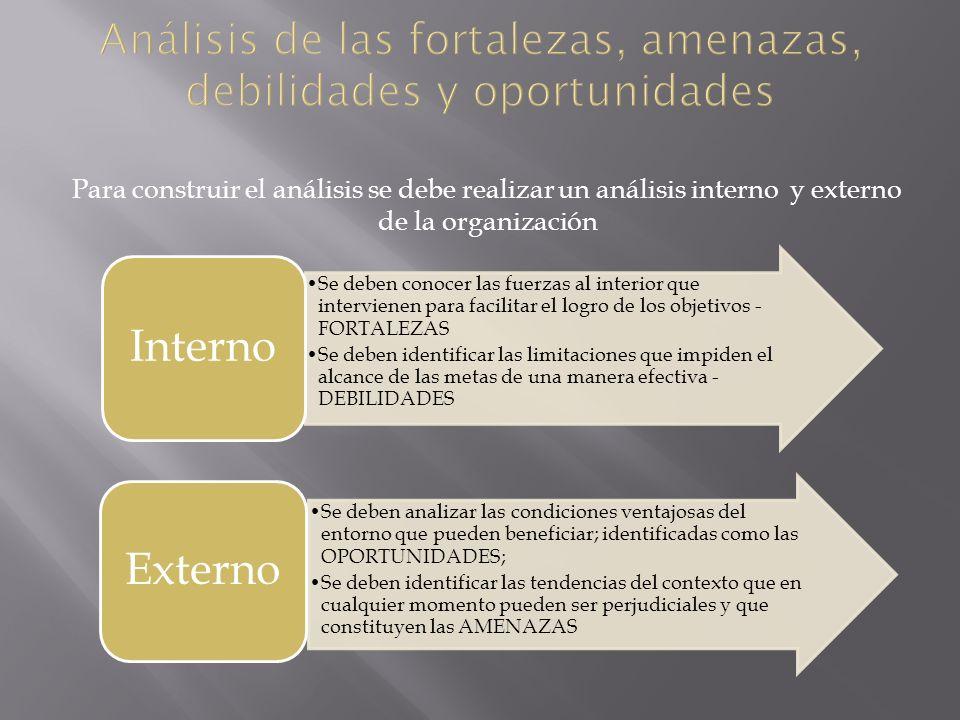Para construir el análisis se debe realizar un análisis interno y externo de la organización Se deben conocer las fuerzas al interior que intervienen