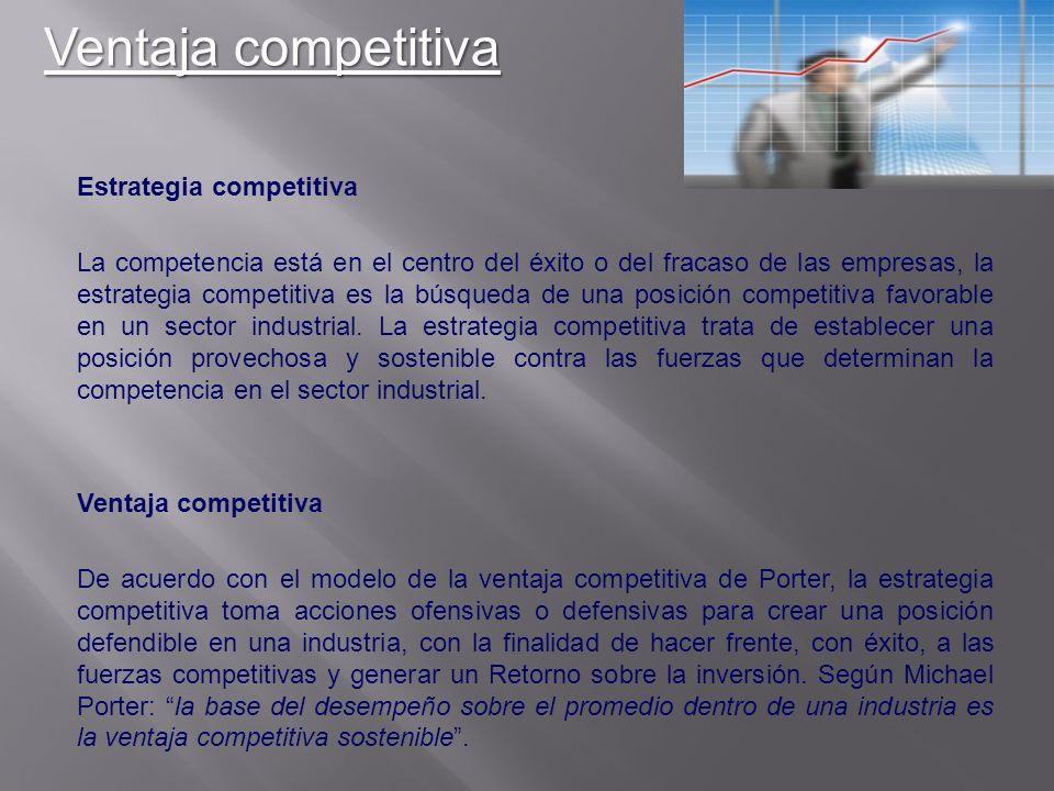 Estrategia competitiva La competencia está en el centro del éxito o del fracaso de las empresas, la estrategia competitiva es la búsqueda de una posic