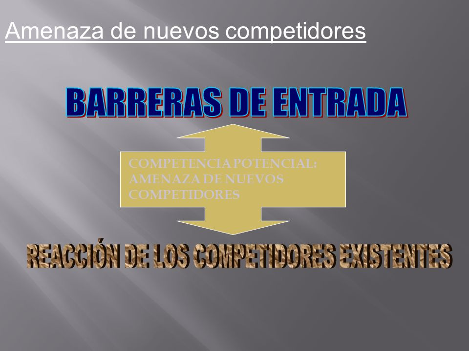 Amenaza de nuevos competidores COMPETENCIA POTENCIAL: AMENAZA DE NUEVOS COMPETIDORES