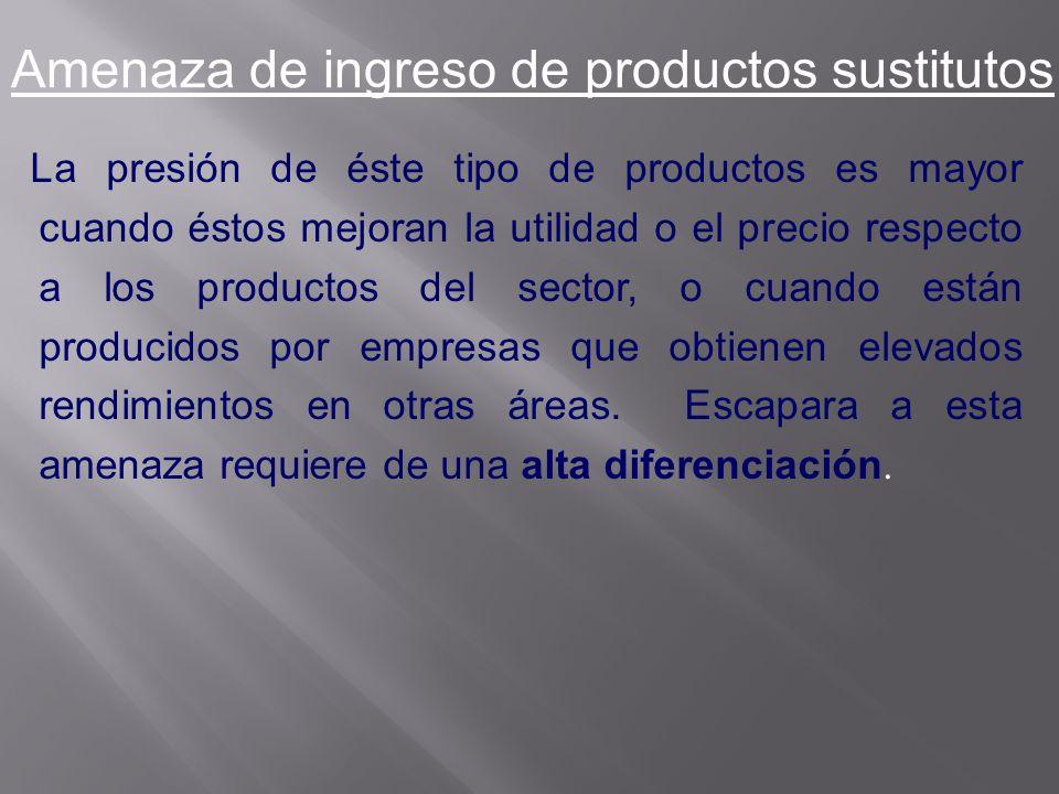 La presión de éste tipo de productos es mayor cuando éstos mejoran la utilidad o el precio respecto a los productos del sector, o cuando están produci