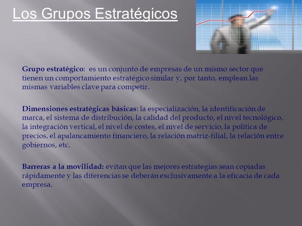 Grupo estratégico : es un conjunto de empresas de un mismo sector que tienen un comportamiento estratégico similar y, por tanto, emplean las mismas va