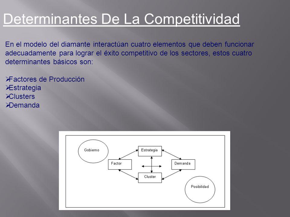 Determinantes De La Competitividad En el modelo del diamante interactúan cuatro elementos que deben funcionar adecuadamente para lograr el éxito compe