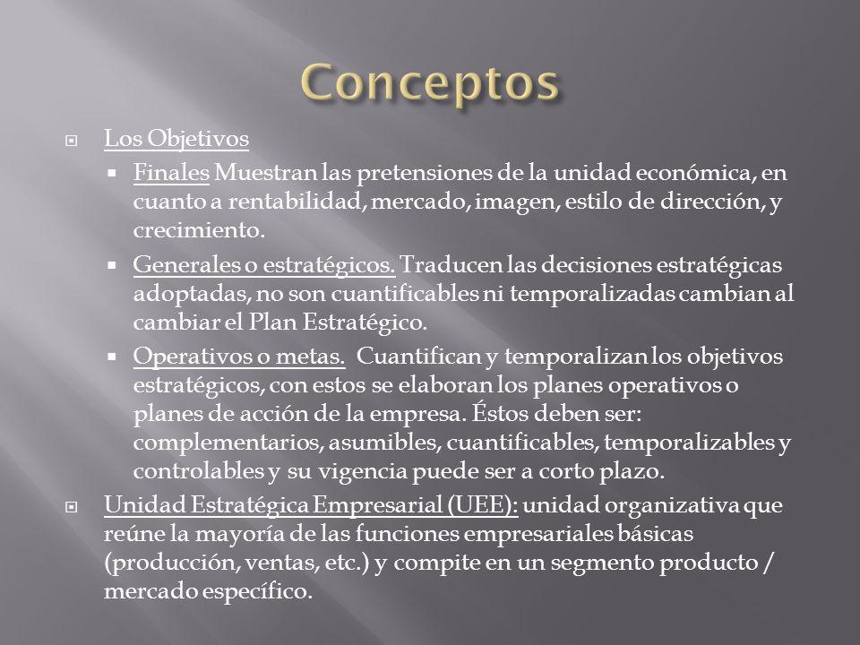 Los Objetivos Finales Muestran las pretensiones de la unidad económica, en cuanto a rentabilidad, mercado, imagen, estilo de dirección, y crecimiento.