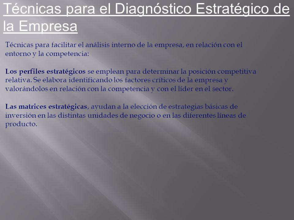 Técnicas para el Diagnóstico Estratégico de la Empresa Técnicas para facilitar el análisis interno de la empresa, en relación con el entorno y la comp