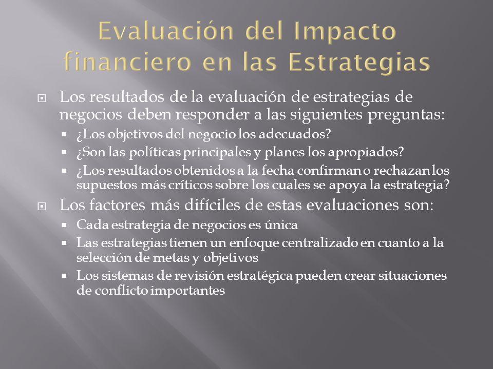 Los resultados de la evaluación de estrategias de negocios deben responder a las siguientes preguntas: ¿Los objetivos del negocio los adecuados? ¿Son