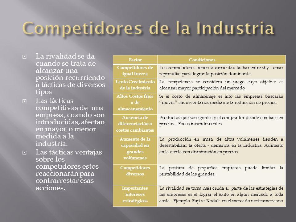 Las barreras contra la salida son factores que determinan la competencia en algunas industrias aunque obtengan rendimientos bajos sobre la inversión.