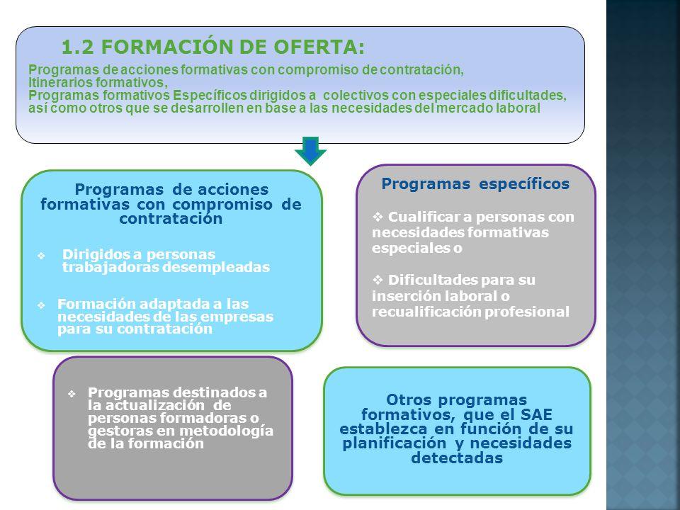 Programas de acciones formativas con compromiso de contratación Dirigidos a personas trabajadoras desempleadas Formación adaptada a las necesidades de