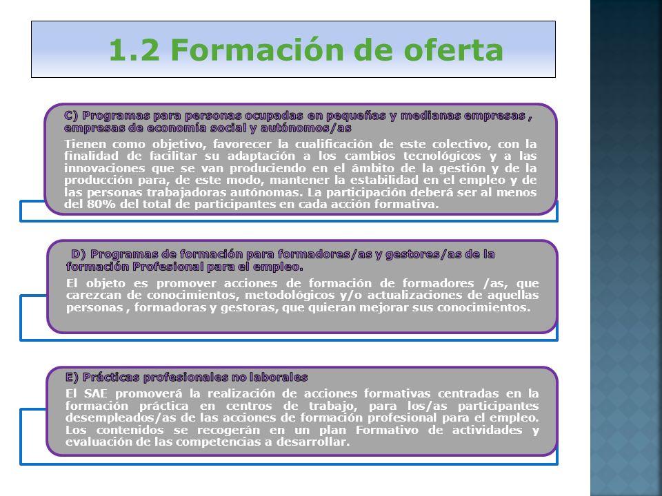 1.2 Formación de oferta
