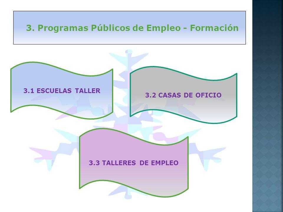 3.3 TALLERES DE EMPLEO 3.1 ESCUELAS TALLER 3.2 CASAS DE OFICIO