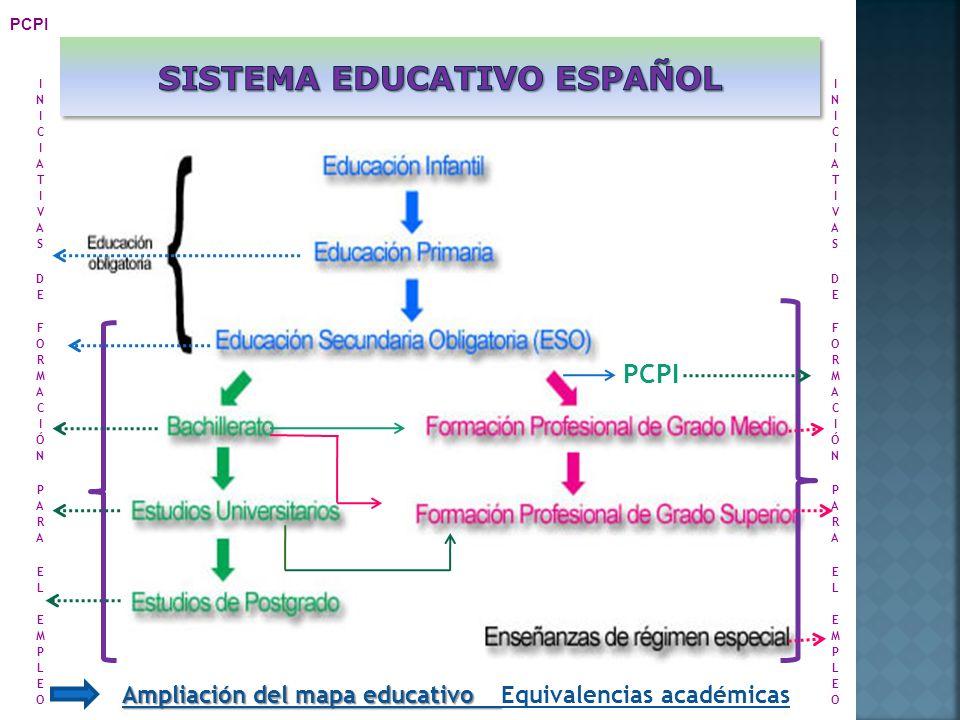 PCPI Ampliación del mapa educativo Ampliación del mapa educativo Equivalencias académicas