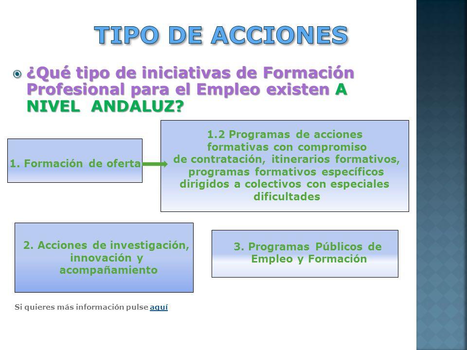 ¿Qué tipo de iniciativas de Formación Profesional para el Empleo existen A NIVEL ANDALUZ? ¿Qué tipo de iniciativas de Formación Profesional para el Em