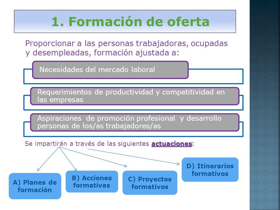 Proporcionar a las personas trabajadoras, ocupadas y desempleadas, formación ajustada a: Necesidades del mercado laboral Requerimientos de productivid