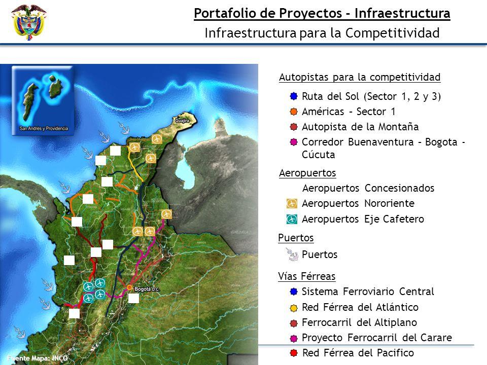 Autopistas para la competitividad Ruta del Sol (Sector 1, 2 y 3) Américas – Sector 1 Autopista de la Montaña Corredor Buenaventura – Bogota - Cúcuta A