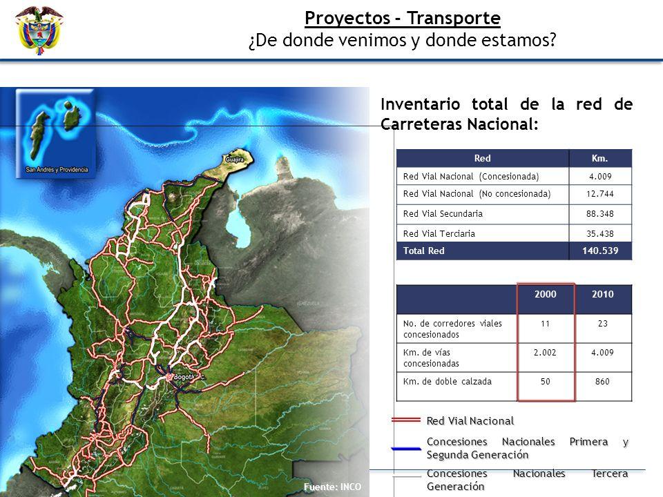 20002010 No. de corredores viales concesionados 1123 Km. de vías concesionadas 2.0024.009 Km. de doble calzada50860 Fuente: INCO Inventario total de l