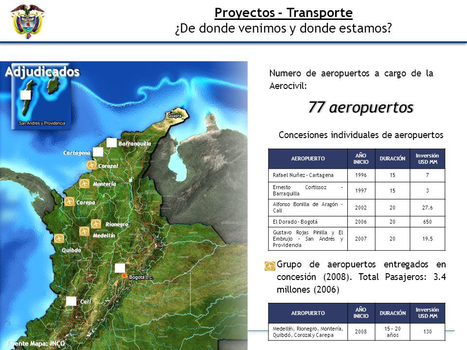 Fuente Mapa: INCO AdjudicadosAdjudicados CorozalCorozal MonteríaMontería MedellínMedellín RionegroRionegro QuibdoQuibdo CarepaCarepa CalíCalí Concesio