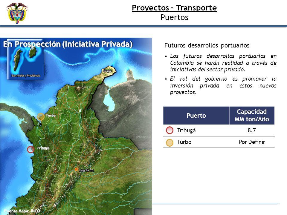 Fuente Mapa: INCO En Prospección (Iniciativa Privada) Puerto Capacidad MM ton/Año Tribugá8.7 TurboPor Definir Futuros desarrollos portuarios Los futur
