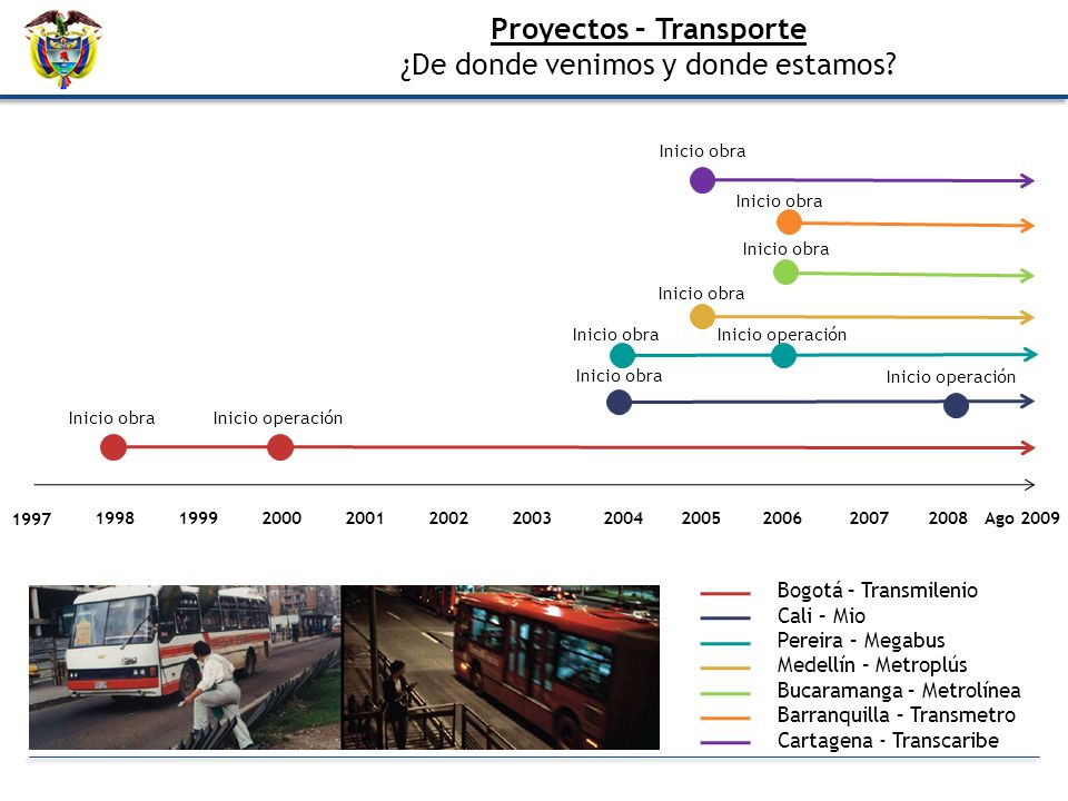 Ago 200920082007200620052004200320022001200019991998 1997 Bogotá – Transmilenio Cali – Mio Pereira – Megabus Medellín – Metroplús Bucaramanga – Metrol
