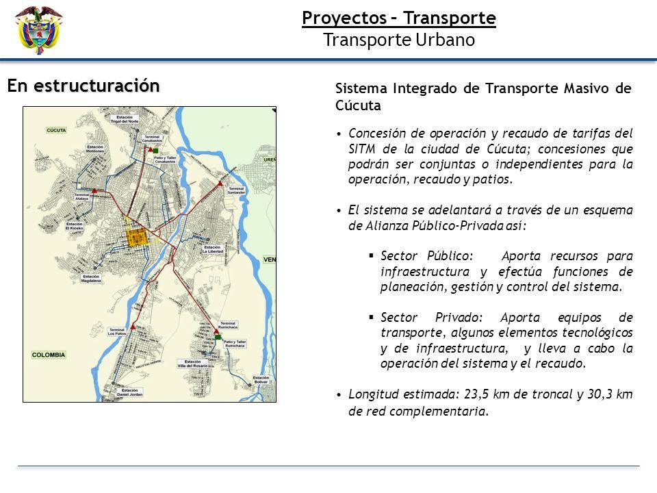Proyectos – Transporte Transporte Urbano Sistema Integrado de Transporte Masivo de Cúcuta Concesión de operación y recaudo de tarifas del SITM de la c