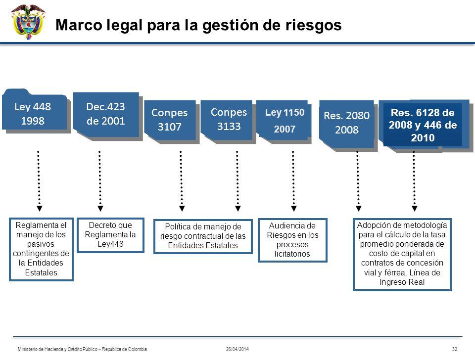 Res. 6128 2008 Política de manejo de riesgo contractual de las Entidades Estatales Audiencia de Riesgos en los procesos licitatorios Conpes 3107 Regla