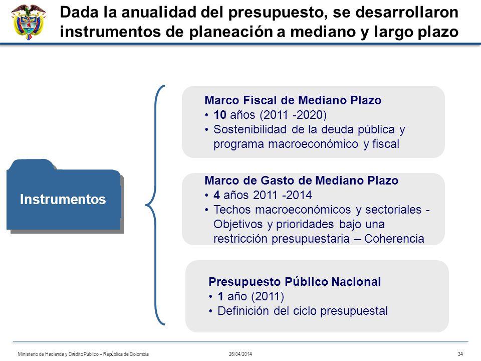 Dada la anualidad del presupuesto, se desarrollaron instrumentos de planeación a mediano y largo plazo Instrumentos Marco Fiscal de Mediano Plazo 10 a