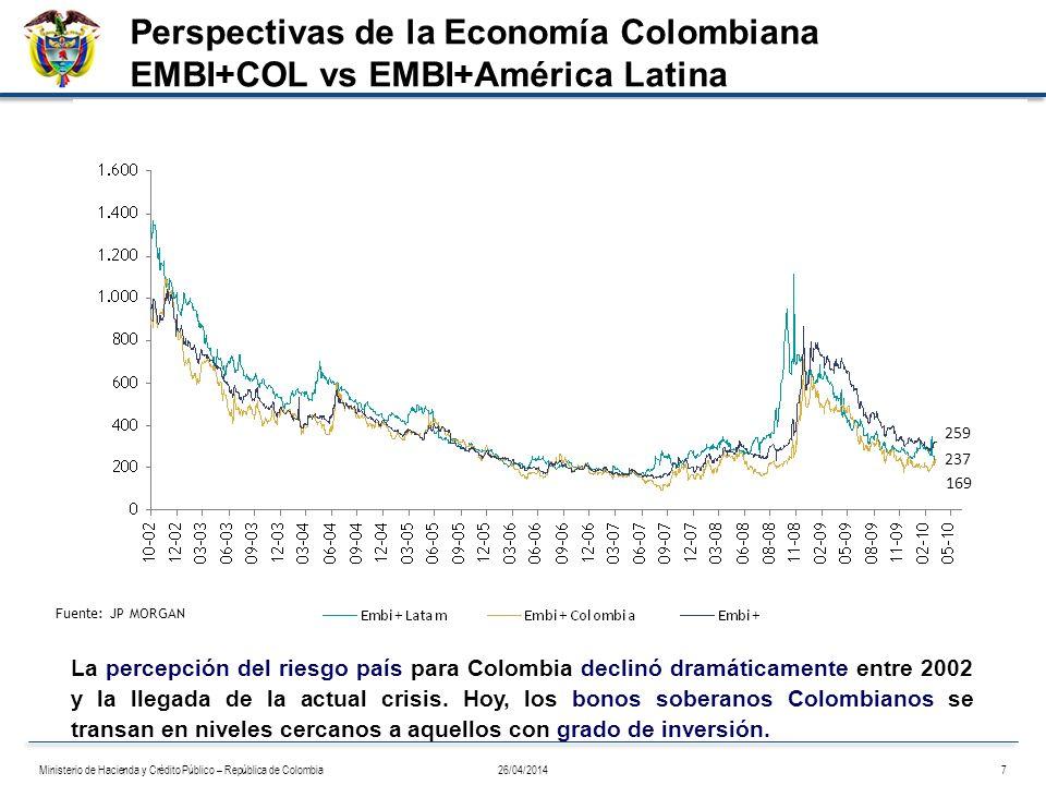 Fuente: JP MORGAN La percepción del riesgo país para Colombia declinó dramáticamente entre 2002 y la llegada de la actual crisis. Hoy, los bonos sober