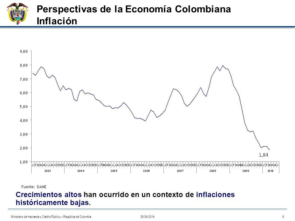 Crecimientos altos han ocurrido en un contexto de inflaciones históricamente bajas. Perspectivas de la Economía Colombiana Inflación Fuente: DANE 26/0