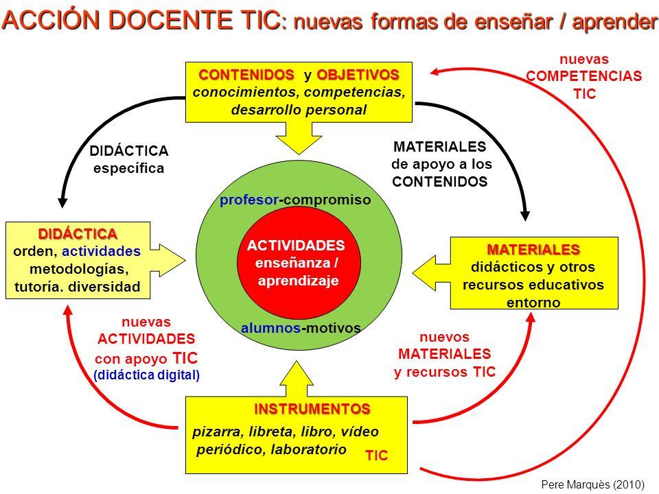DIDÁCTICA DIDÁCTICA orden, actividades metodologías, tutoría. diversidad ACCIÓN DOCENTE TIC : nuevas formas de enseñar / aprender Pere Marquès (2010)