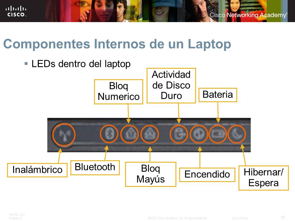 ITE PC v4.0 Chapter 6 10 © 2007 Cisco Systems, Inc. All rights reserved.Cisco Public LEDs dentro del laptop Inalámbrico Bluetooth Bloq Mayús Bloq Nume