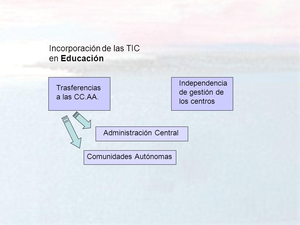 melchor.gomez@uam.es Universidad Autónoma de Madrid Incorporación de las TIC en Educación Trasferencias a las CC.AA. Independencia de gestión de los c