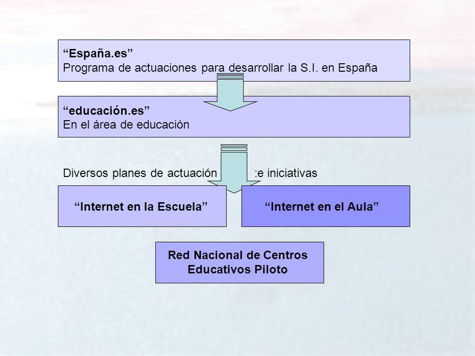 melchor.gomez@uam.es Universidad Autónoma de Madrid España.es Programa de actuaciones para desarrollar la S.I. en España educación.es En el área de ed