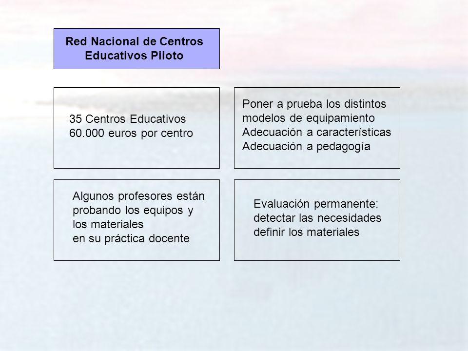melchor.gomez@uam.es Universidad Autónoma de Madrid Red Nacional de Centros Educativos Piloto 35 Centros Educativos 60.000 euros por centro Poner a pr