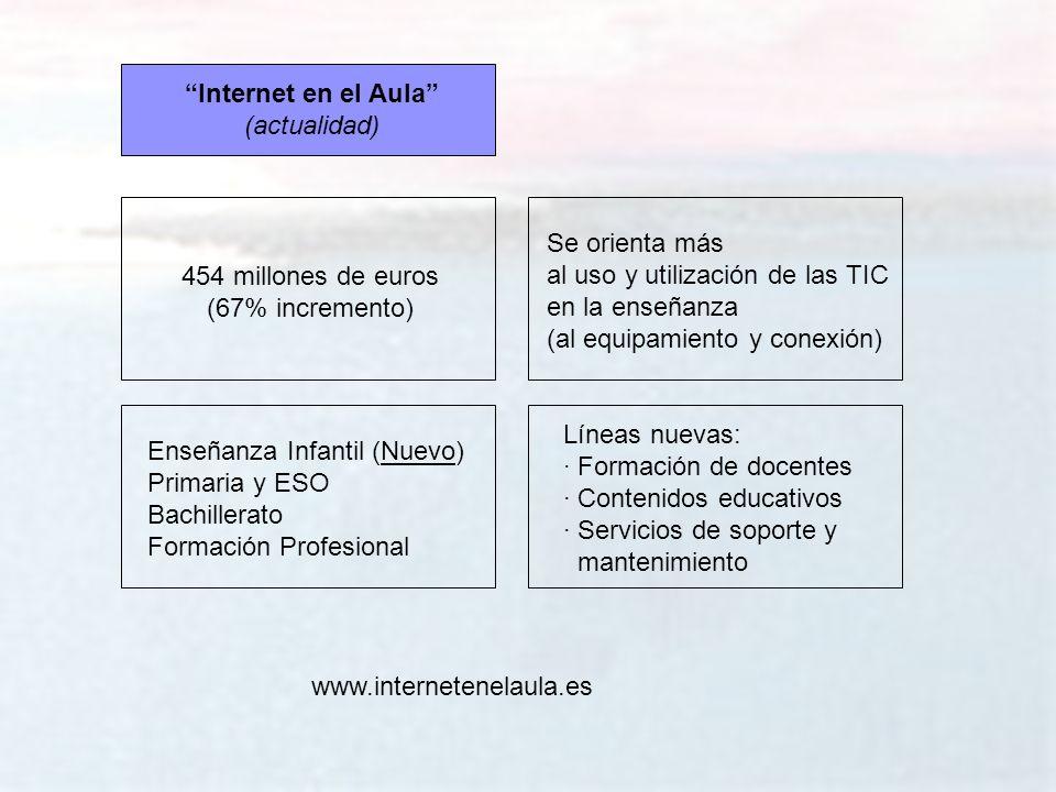 melchor.gomez@uam.es Universidad Autónoma de Madrid 454 millones de euros (67% incremento) Internet en el Aula (actualidad) Se orienta más al uso y ut