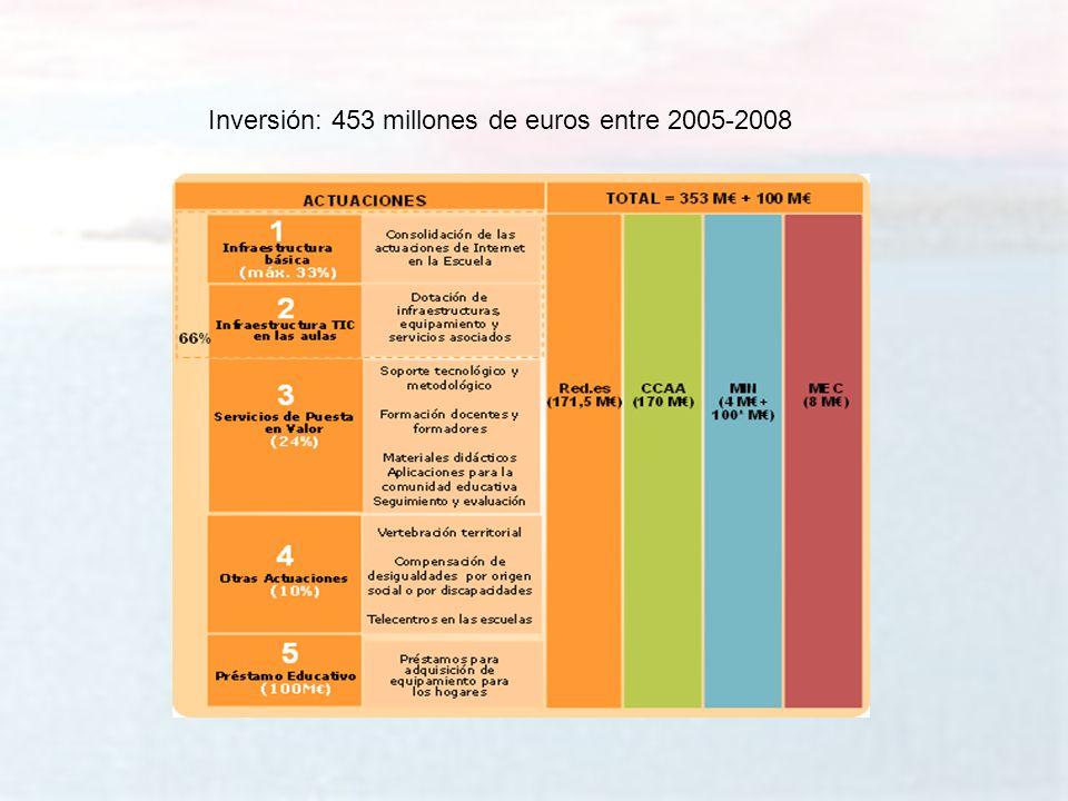 melchor.gomez@uam.es Universidad Autónoma de Madrid Inversión: 453 millones de euros entre 2005-2008