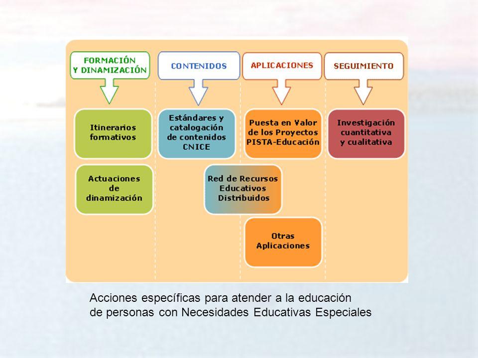 melchor.gomez@uam.es Universidad Autónoma de Madrid Acciones específicas para atender a la educación de personas con Necesidades Educativas Especiales