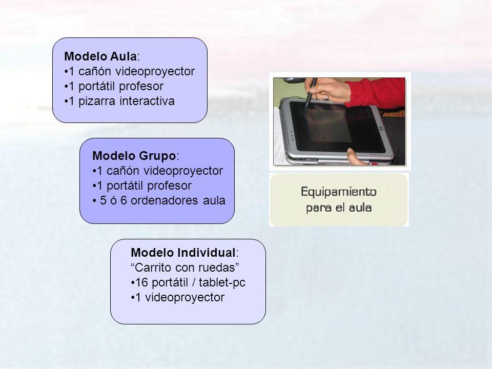 melchor.gomez@uam.es Universidad Autónoma de Madrid Modelo Aula: 1 cañón videoproyector 1 portátil profesor 1 pizarra interactiva Modelo Grupo: 1 cañó