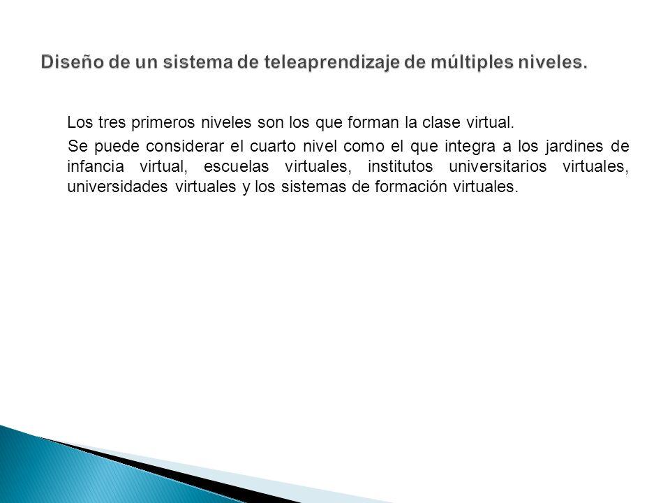 Los tres primeros niveles son los que forman la clase virtual.