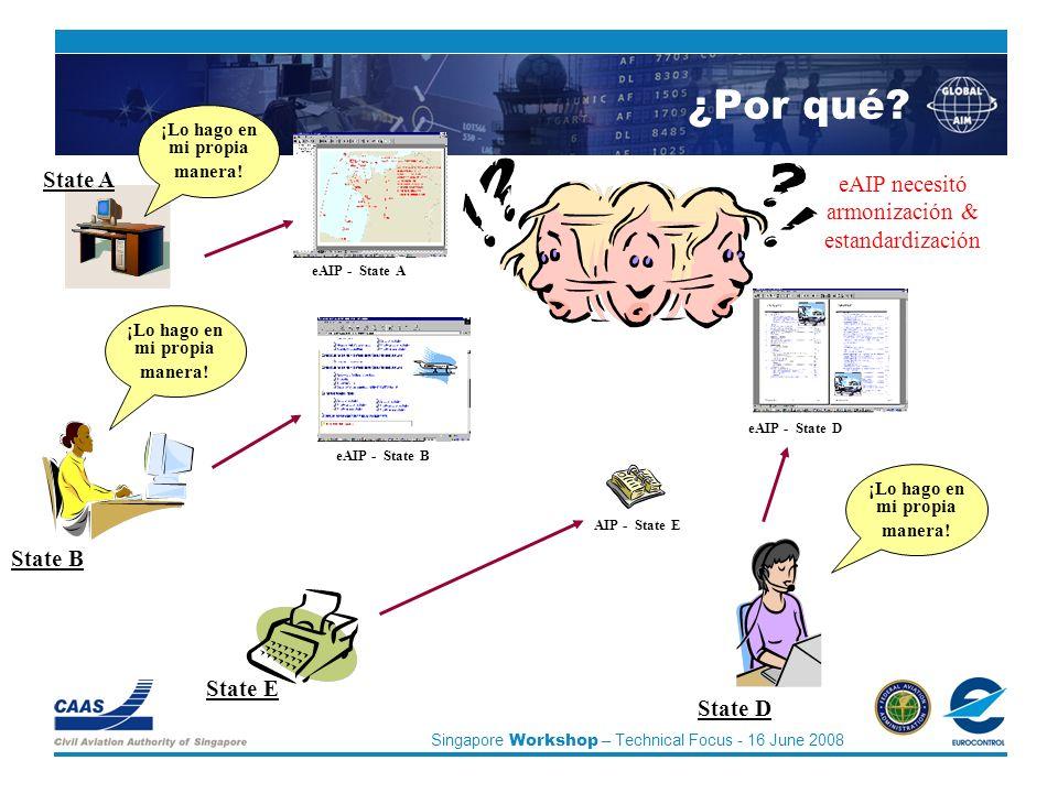 Singapore Workshop – Technical Focus - 16 June 2008 Estatus actual El almacenamiento y imagen mental de eAIP en EAD EAD ofrece AIP para la consulta en PAMS Originalmente, en formata PDF sólo eAIP es adaptado mejor para presentaciones de pantalla que en formata PDF Desde noviembre 2004, EAD (suelta 2) ofertas apoyan para el eAIP en PAMS Los Estados Migratorios son esperados cargar y mantener su eAIP en PAMS, además de la versión en formata PDF predefinida (no obligatorio).