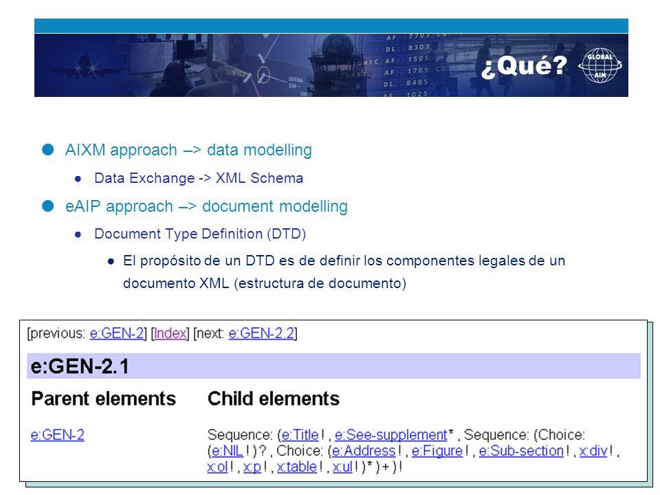 Singapore Workshop – Technical Focus - 16 June 2008 AIXM approach –> data modelling Data Exchange -> XML Schema eAIP approach –> document modelling Document Type Definition (DTD) El propósito de un DTD es de definir los componentes legales de un documento XML (estructura de documento) ¿Qué?