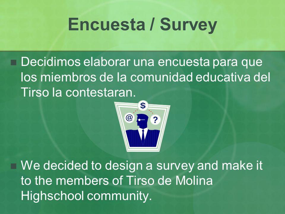 Encuesta / Survey Decidimos elaborar una encuesta para que los miembros de la comunidad educativa del Tirso la contestaran.