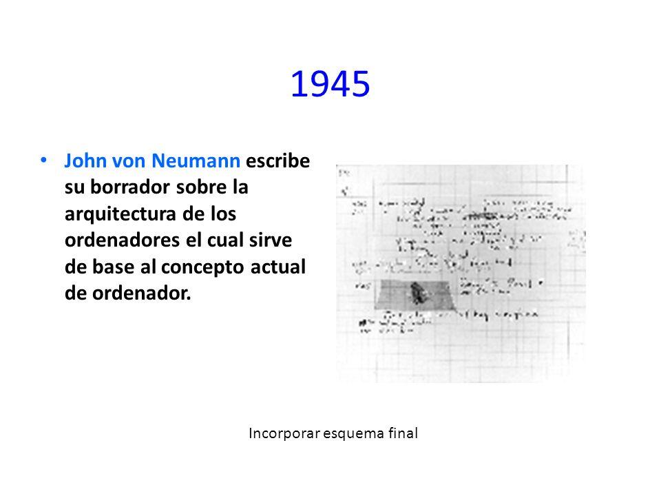 1945 John von Neumann escribe su borrador sobre la arquitectura de los ordenadores el cual sirve de base al concepto actual de ordenador. Incorporar e