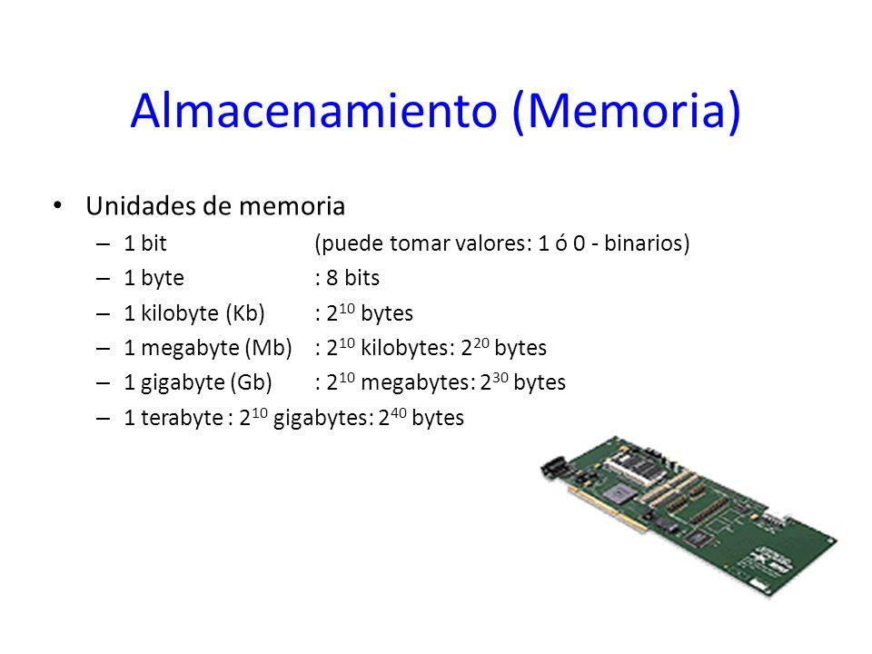 Almacenamiento (Memoria) Unidades de memoria – 1 bit(puede tomar valores: 1 ó 0 - binarios) – 1 byte: 8 bits – 1 kilobyte (Kb): 2 10 bytes – 1 megabyt