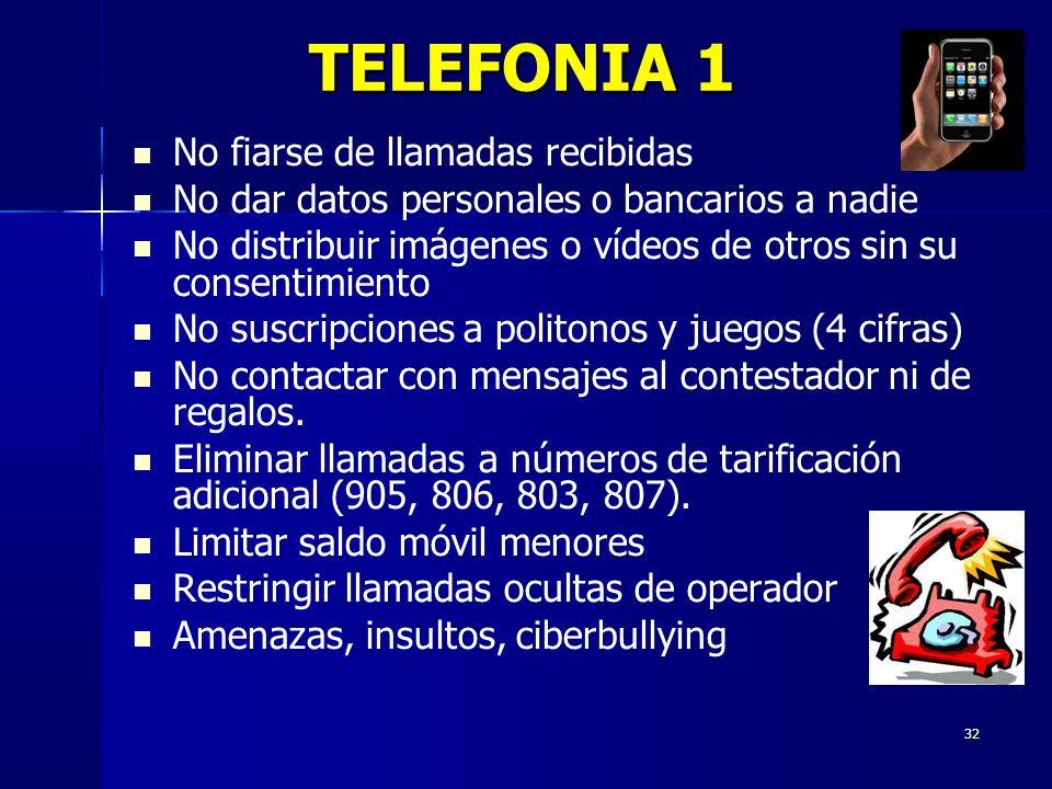 32 TELEFONIA 1 No fiarse de llamadas recibidas No dar datos personales o bancarios a nadie No distribuir imágenes o vídeos de otros sin su consentimie