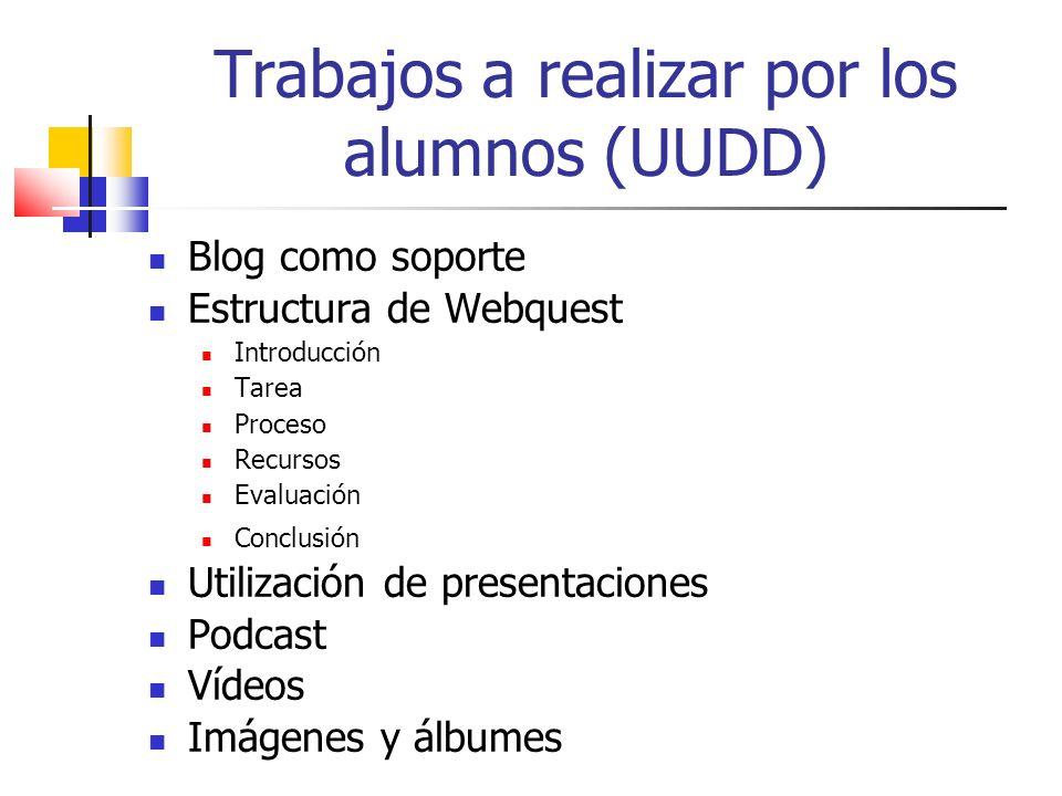 Trabajos a realizar por los alumnos (UUDD) Blog como soporte Estructura de Webquest Introducción Tarea Proceso Recursos Evaluación Conclusión Utilizac