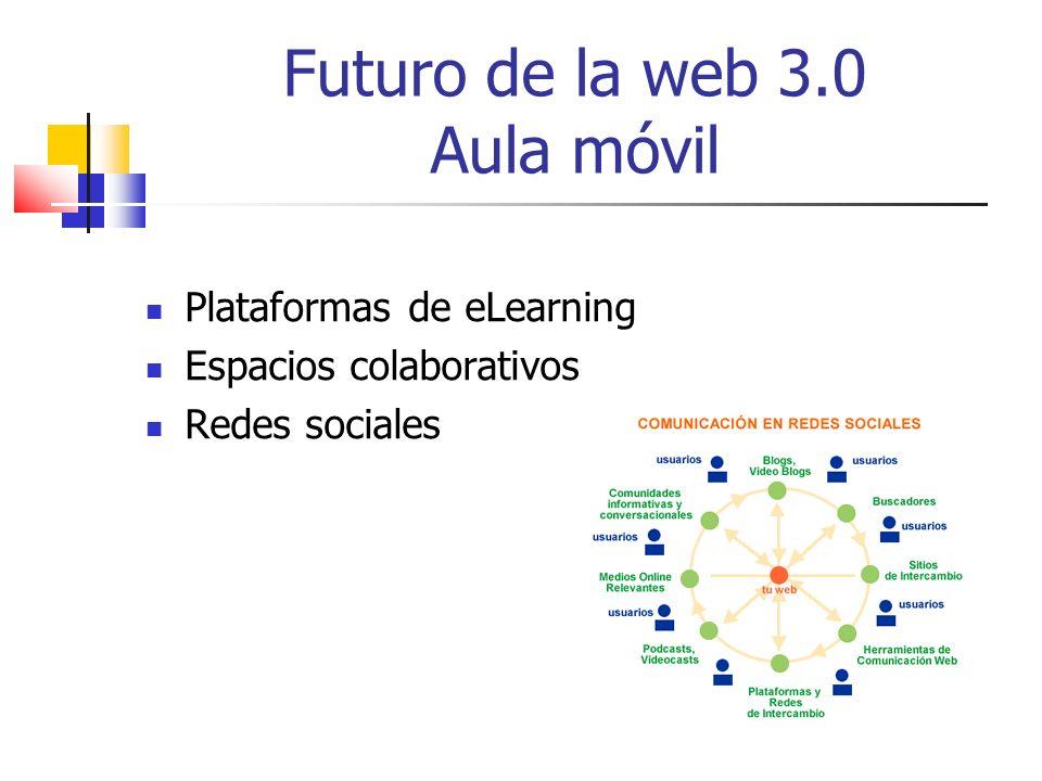 Futuro de la web 3.0 Aula móvil Plataformas de eLearning Espacios colaborativos Redes sociales